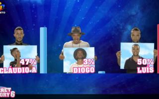 votacoes